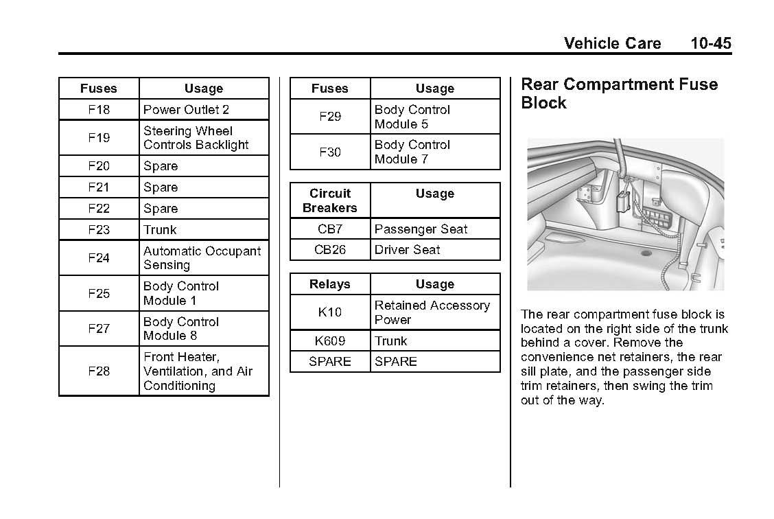 Cool 2013 Camaro V6 Fuse Box Wiring Library Wiring Cloud Ostrrenstrafr09Org