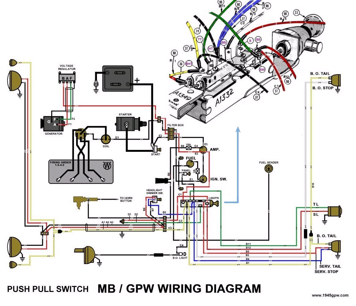 Ford 7 Blade Trailer Plug Wiring Diagram from static-assets.imageservice.cloud