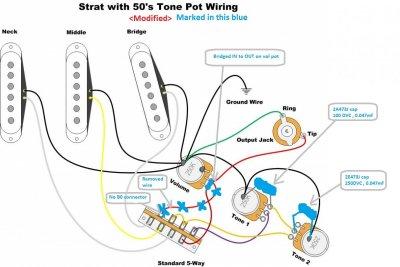 DIAGRAM] 50s Strat Wiring Diagram - Ford 300 Ci 6 Cylinder Engine Diagram  List cover.mon1erinstrument.frmon1erinstrument.fr