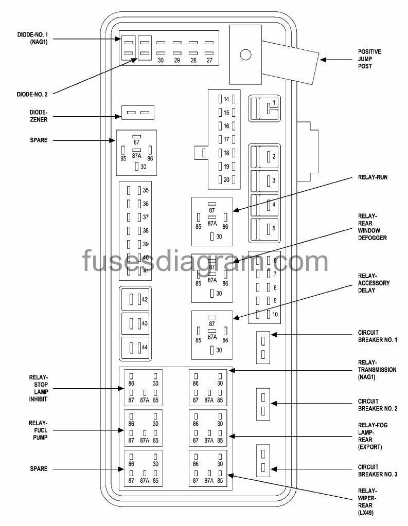 Fine 7 Blade Plug Wiring Diagram Wiring Diagram Wiring Cloud Inklaidewilluminateatxorg