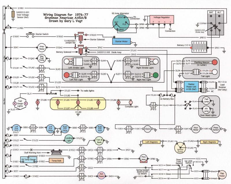 Gulf Stream Rv Wiring Diagram - 1964 Ford Truck Wiring for Wiring Diagram  Schematics   Gulf Stream Wiring Diagram      Wiring Diagram Schematics