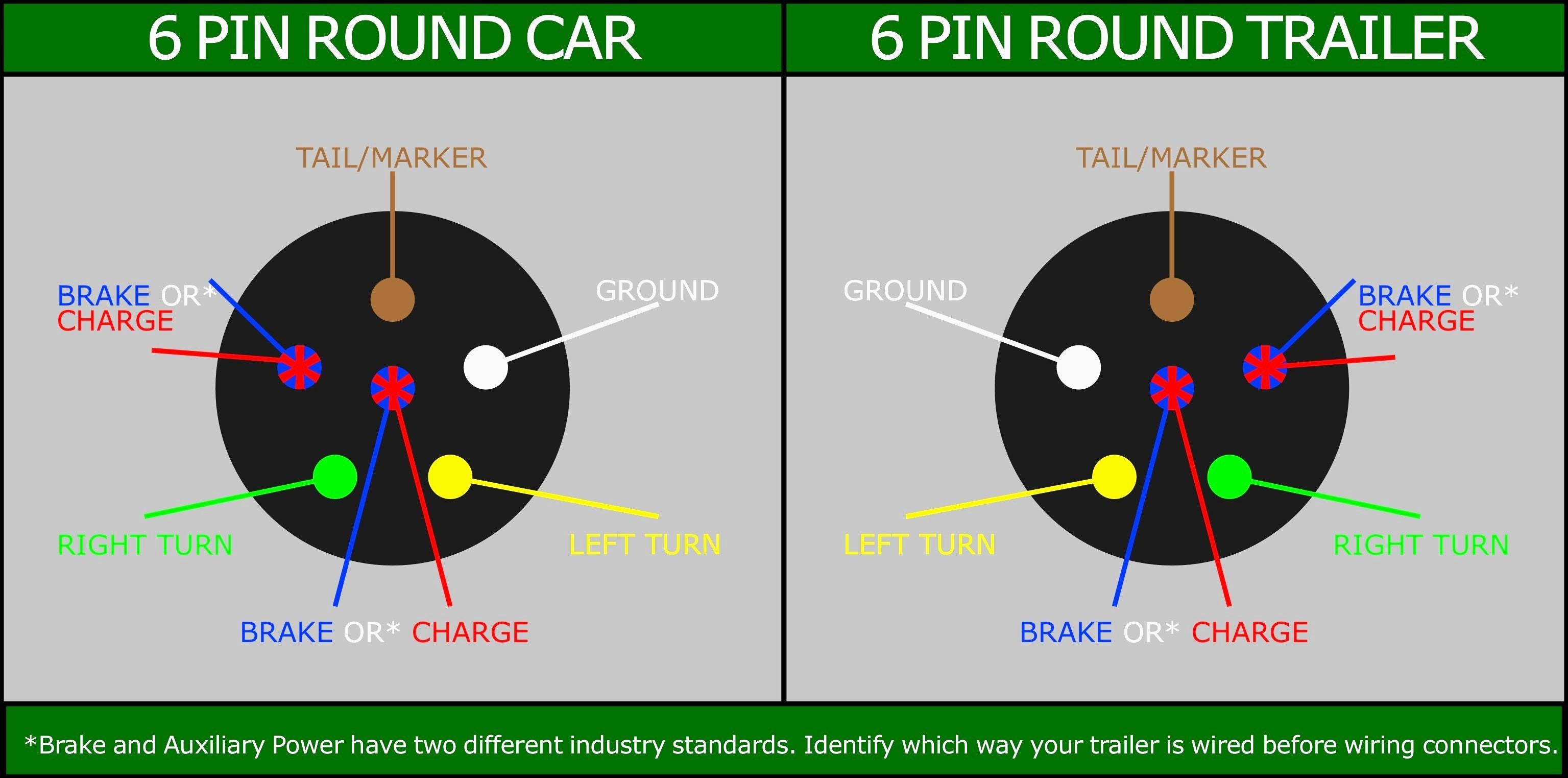 6 Round Trailer Wiring Diagram Ford