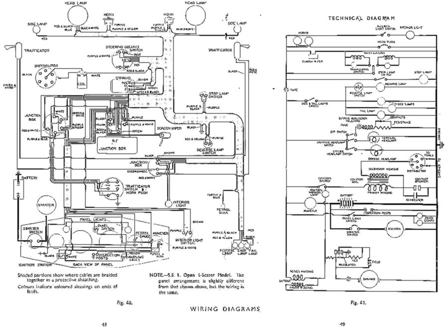 Kia Picanto Wiring Schematic