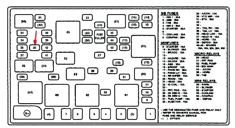 Rb 8960 2001 Kia Sephia Fuse Box Diagram Wiring Harness Wiring Diagram Schematic Wiring