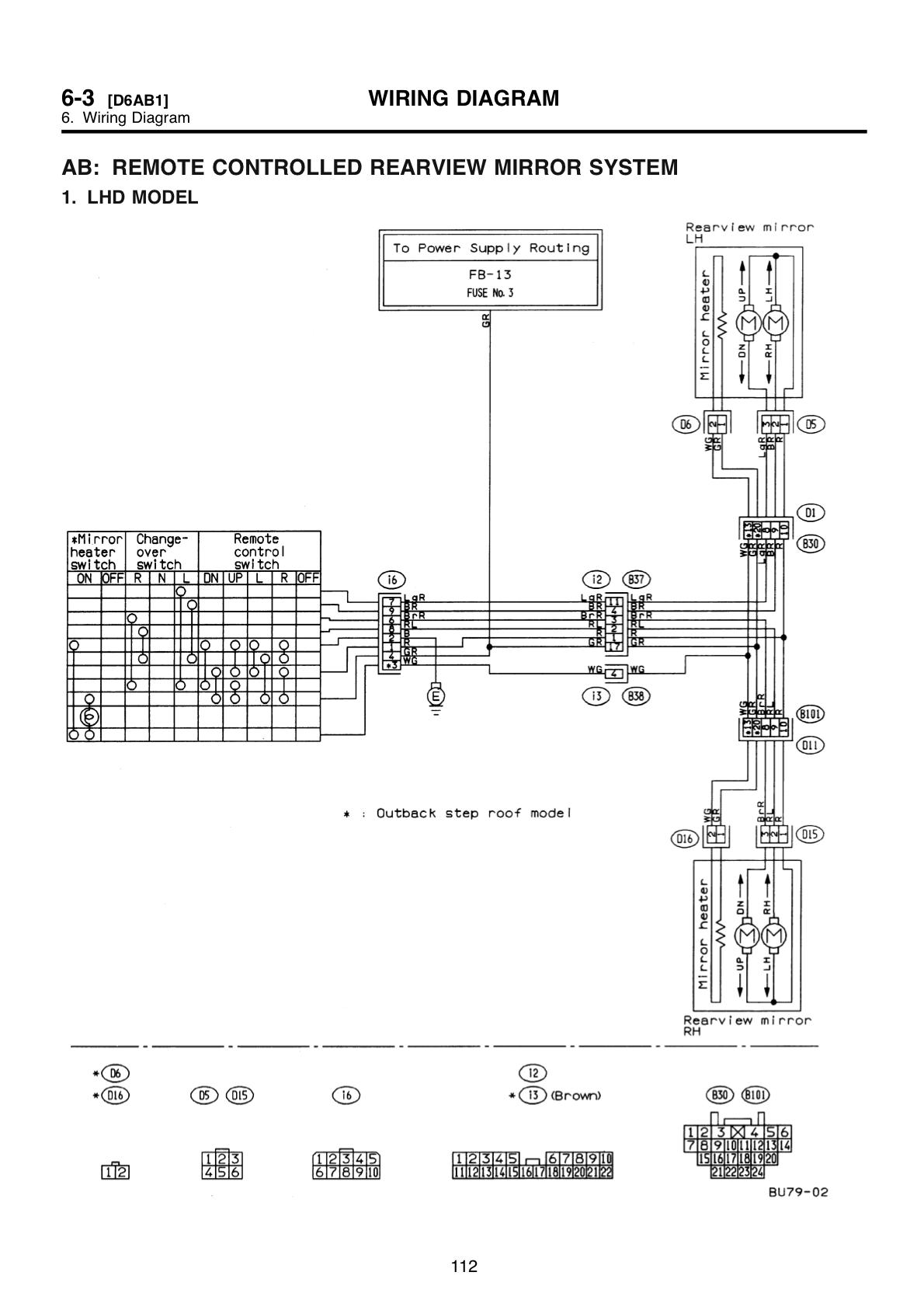 Fs 4957 Subaru Forester Headlight Wiring Diagram Schematic Wiring