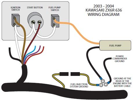 Brilliant Kawasaki Zx6R Wiring Diagram Basic Electronics Wiring Diagram Wiring Cloud Xortanetembamohammedshrineorg