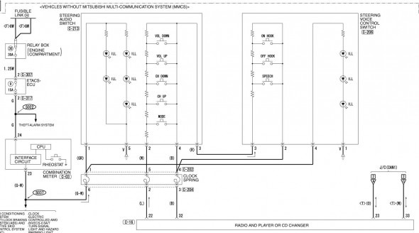 Diagram 2012 Mitsubishi Outlander Wiring Diagram Full Version Hd Quality Wiring Diagram Lovy Diagram Yannickserrano Fr