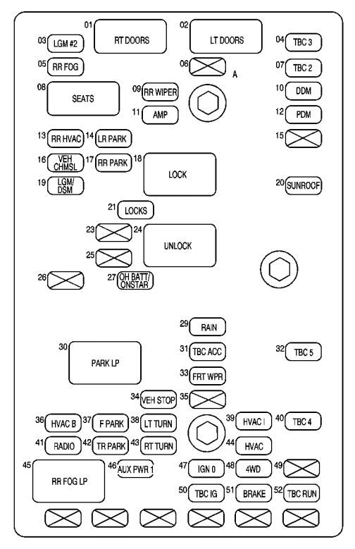 2006 Chevy Trailblazer Rear Fuse Box Data Wiring Diagram Cow Greet Cow Greet Vivarelliauto It