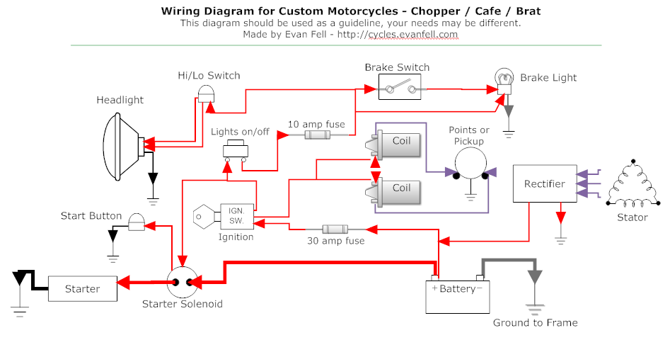 Stupendous Simple Motorcycle Wiring Diagram For Choppers And Cafe Racers Evan Wiring Cloud Itislusmarecoveryedborg