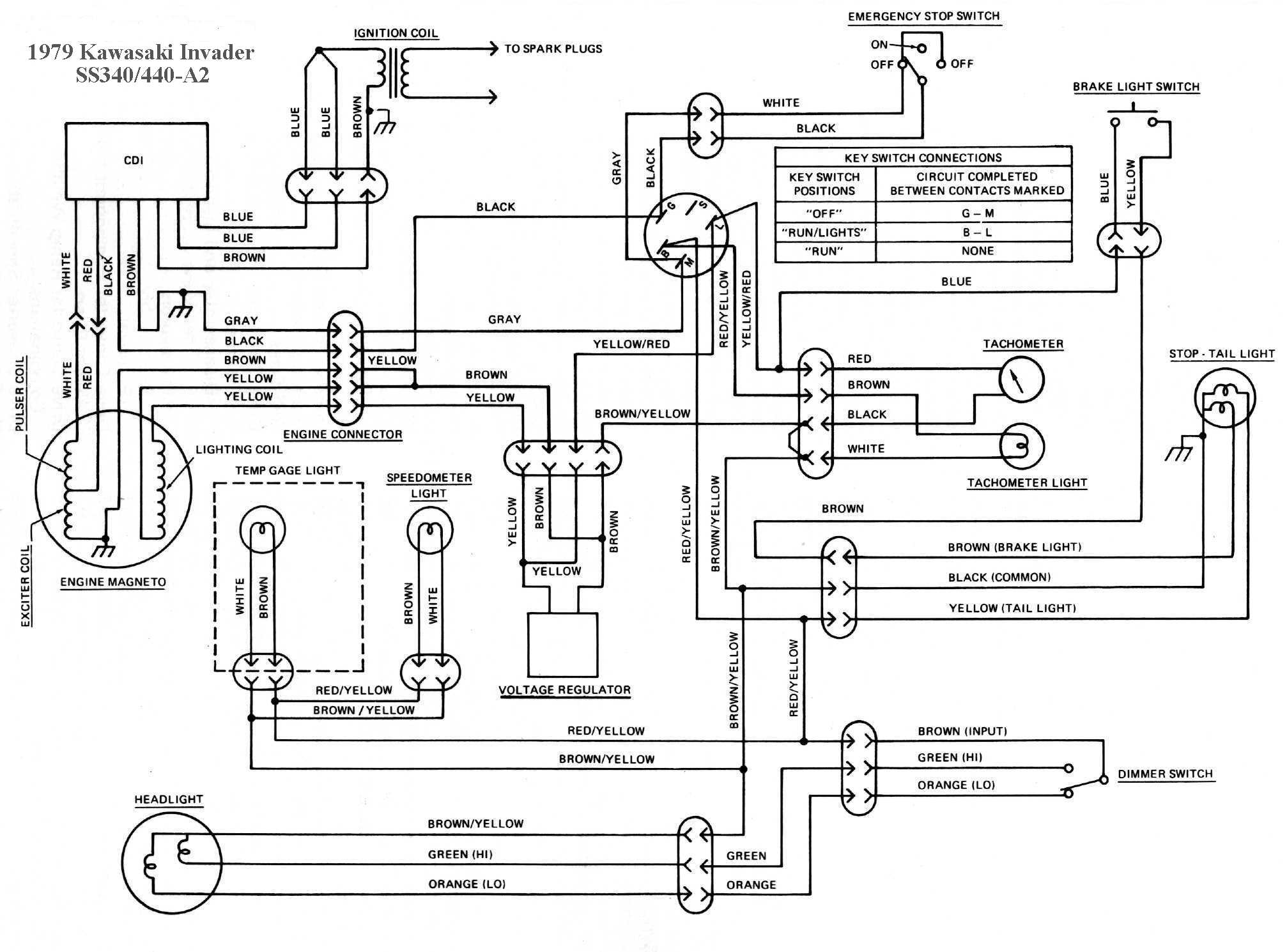 [SCHEMATICS_4JK]  Kawasaki Bayou 300 Fuse Box - 2006 Dodge 2500 Fuse Box Location for Wiring  Diagram Schematics   1988 Kawasaki Bayou 220 Wiring Diagram      Wiring Diagram Schematics