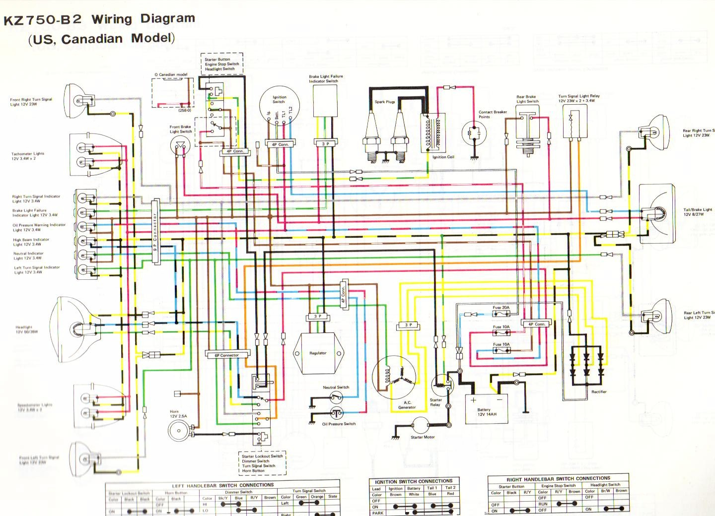 76 Kz400 Wiring Diagram 2001 Yamaha Grizzly 600 Wiring Diagram Subaruoutback Ab12 Jeanjaures37 Fr