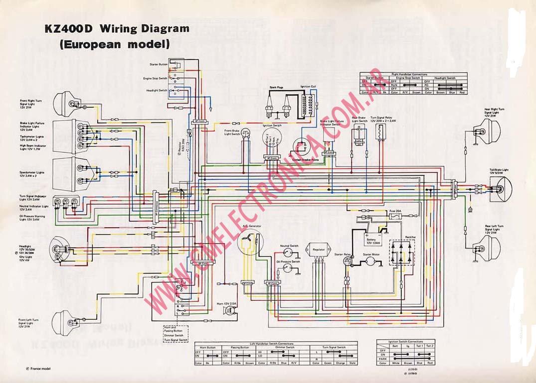 Awe Inspiring 1975 Kawasaki Kz400 Wiring Diagram Wiring Diagram Data Schema Wiring Cloud Hemtshollocom