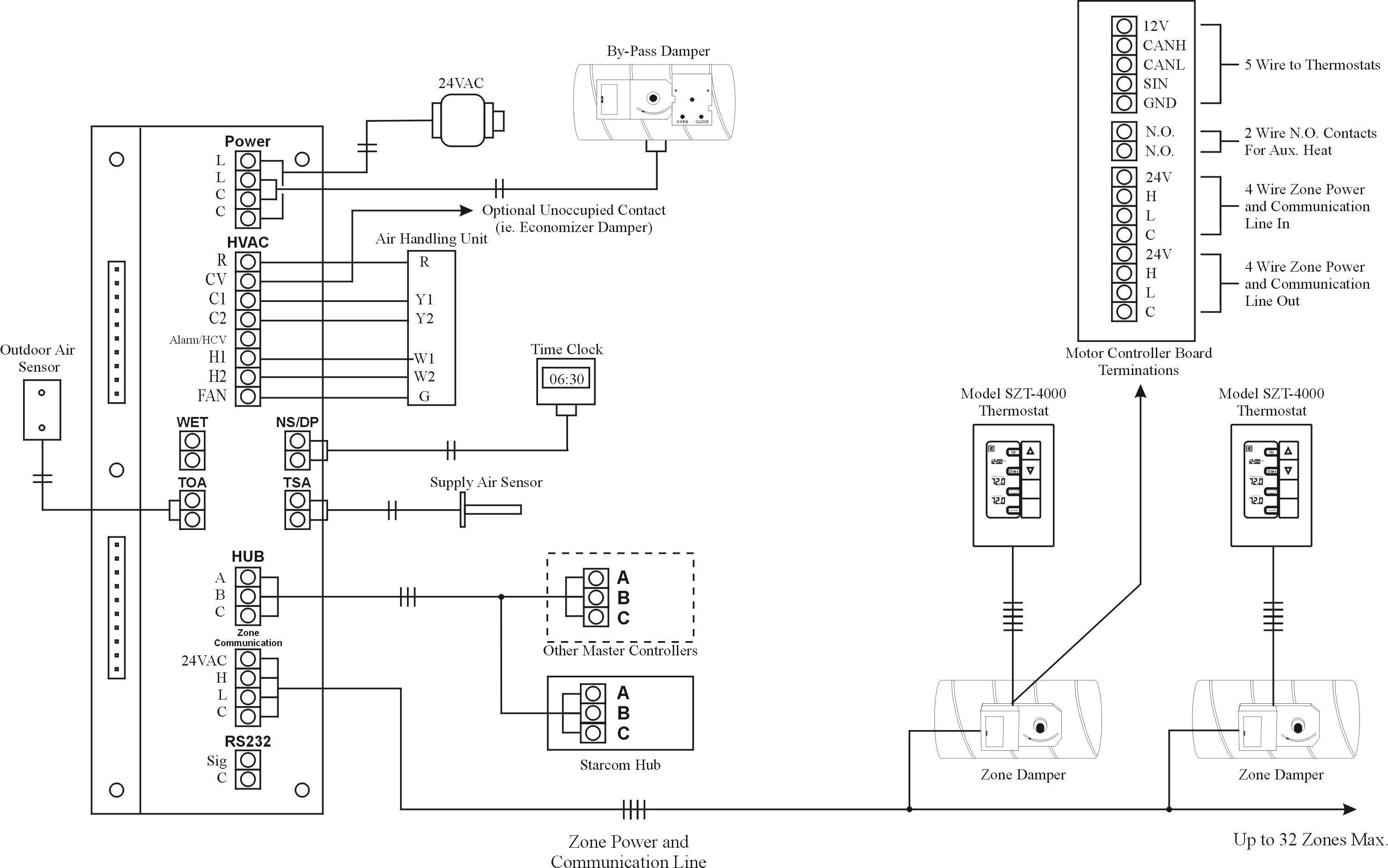 GK_8257] Heat Pump Wiring Diagram Defrost Get Free Image About Wiring  Diagram Download DiagramPhil Benkeme Mohammedshrine Librar Wiring 101