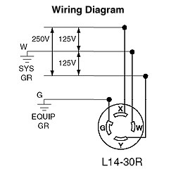 at_7972] wiring diagram for a portable generator further nema l14 30r wiring  download diagram  cette gritea mohammedshrine librar wiring 101