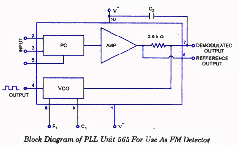 LX_8440] Phase Lock Loop Pll Fm Detector With 565 Pll Ic The Circuit Diagram  Schematic WiringAtrix Wigeg Mohammedshrine Librar Wiring 101