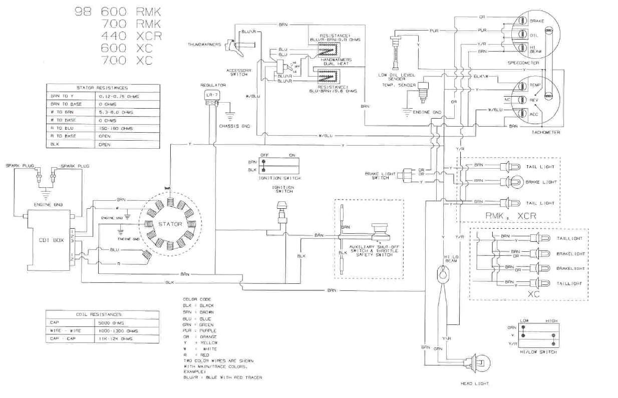 1999 Polaris Sportsman 500 Wiring Schematics