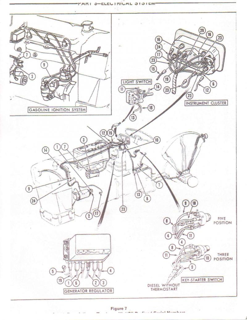 TW_9530] Tractor Wiring Harness Besides Ford 3000 Diesel Tractor Wiring  Diagram Free DiagramInrebe Hyedi Mohammedshrine Librar Wiring 101