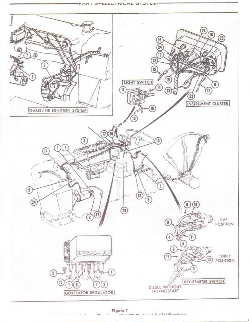 tw_9530] tractor wiring harness besides ford 3000 diesel tractor wiring  diagram free diagram  inrebe hyedi mohammedshrine librar wiring 101