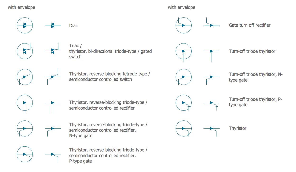 Cool Electrical Schematic Diagrams Most Of Transmission Path Symbols Can Wiring Cloud Counpengheilarigresichrocarnosporgarnagrebsunhorelemohammedshrineorg