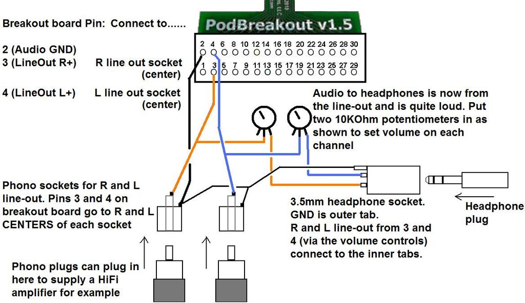 Av Wiring Diagrams For Ipod 3 Wire