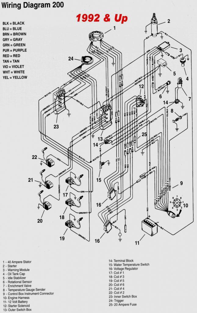 lowrider hydraulic wiring diagram 8 battery s sm 3602  lowrider hydraulic wiring diagram 8 battery s  lowrider hydraulic wiring diagram 8