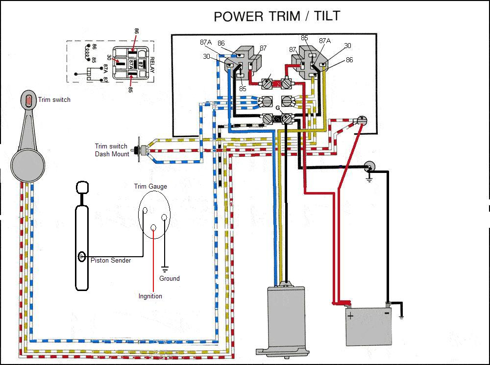 tilt trim wiring diagram - fusebox and wiring diagram cable-hut -  cable-hut.sirtarghe.it  diagram database