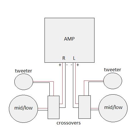 Fm 1055 Wiring Also 3 Way Speaker Wiring Diagram On Series Speaker Crossover Wiring Diagram