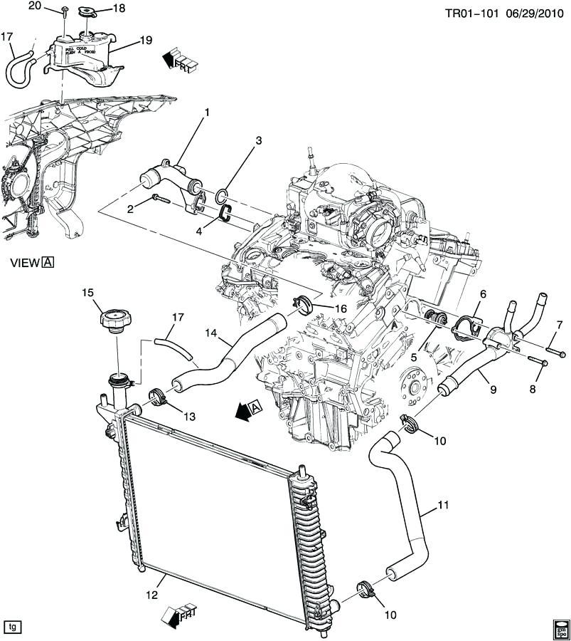 2007 gmc acadia engine diagram - liar.lair.seblock.de  wiring schematic diagram and worksheet resources
