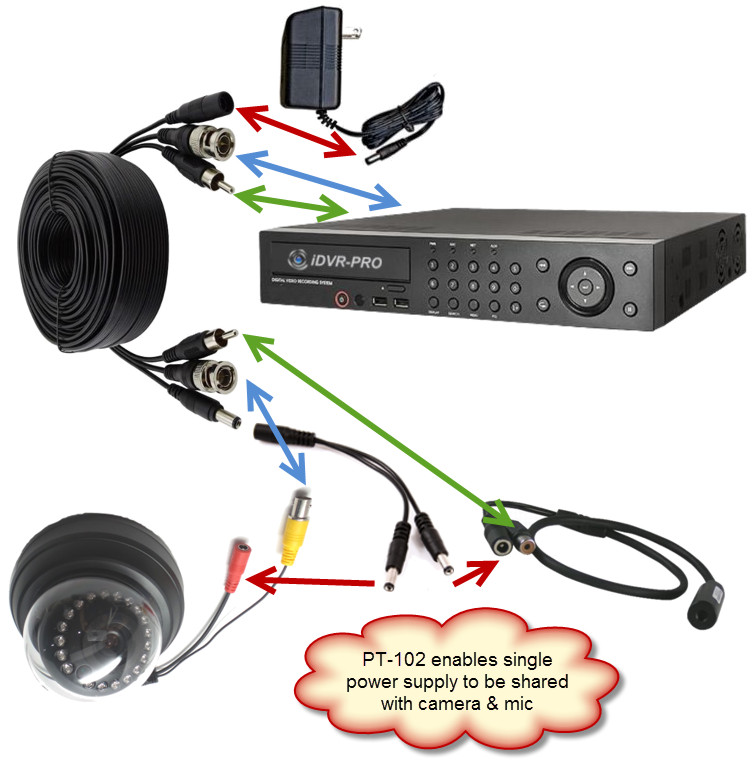 security camera cable wire diagram tw 8700  security cctv wiring diagram security get free image  tw 8700  security cctv wiring diagram