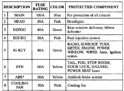 200 mazda b2500 fuse box diagram ck 2831  99 mazda 626 fuse box diagram  ck 2831  99 mazda 626 fuse box diagram
