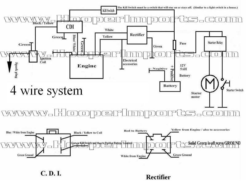 redcat wiring diagram lifan 50cc atv wiring wiring diagram data  lifan 50cc atv wiring wiring diagram data