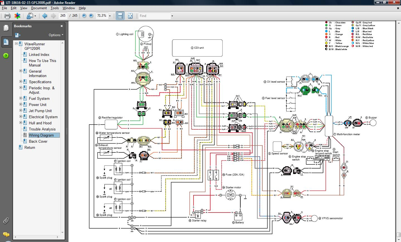 [DVZP_7254]   YB_2826] Yamaha Lx210 Wiring Diagram Free Diagram | 1998 Yamaha Fzr600r Cdi Box Wiring |  | Tixat Groa Mohammedshrine Librar Wiring 101