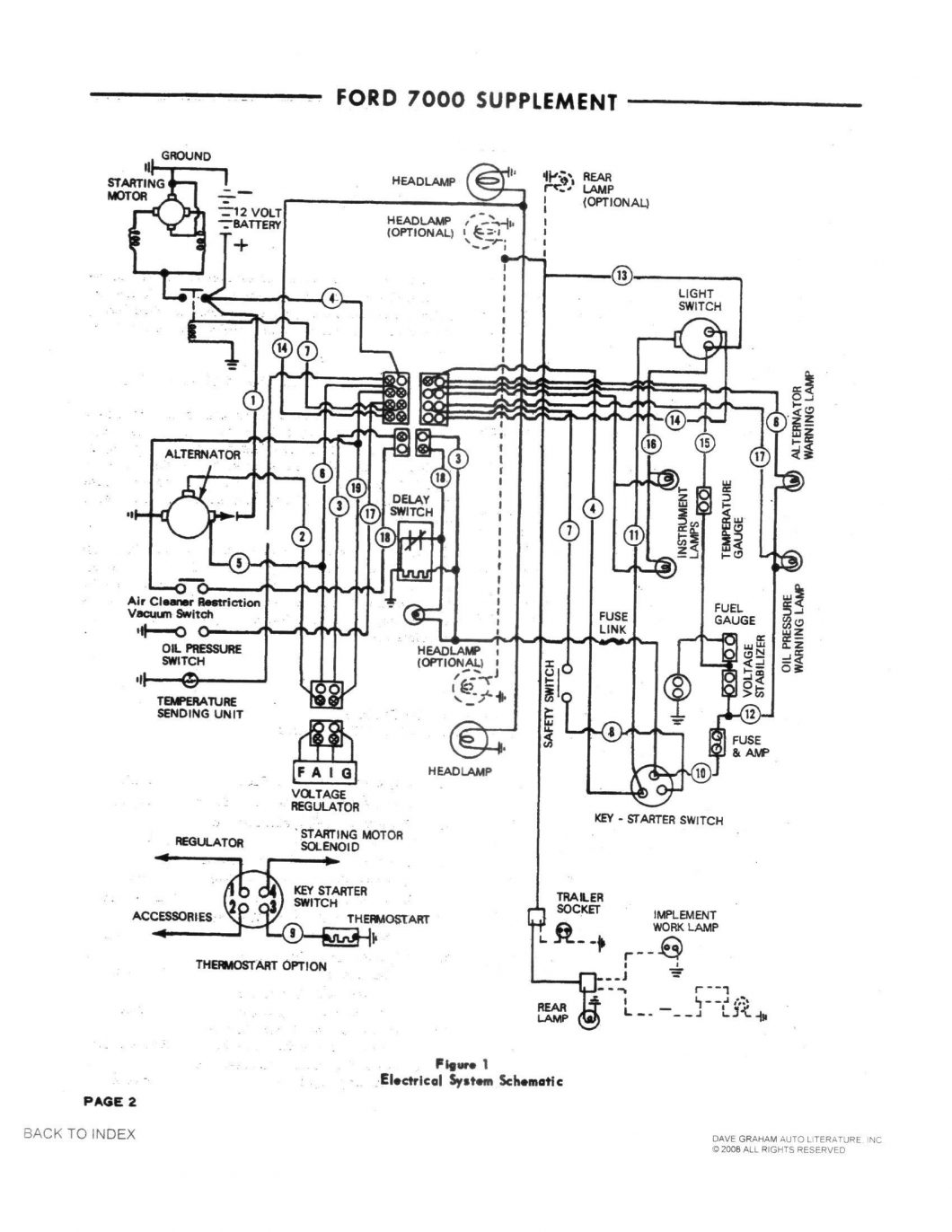 SO_6613] 600 Ford Alternator Wiring Diagram Download DiagramTaliz Xorcede Mohammedshrine Librar Wiring 101