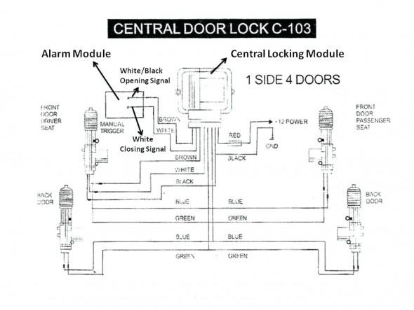 diagram rhino gts car alarm wiring diagram full version hd