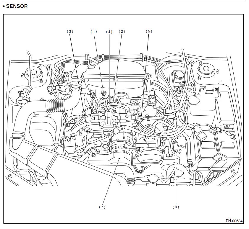 2008 Subaru Forester Boxer Engine Diagram - Wiring Diagram Chevy Truck  Image Related - hazzardzz.kdx-200.jeanjaures37.frWiring Diagram Resource