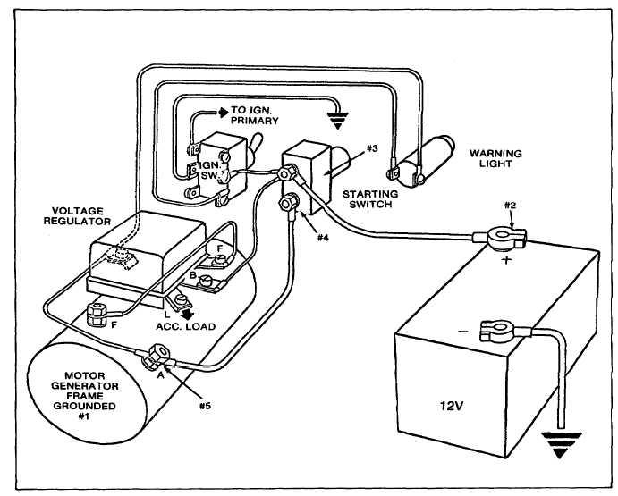 st_8473] delco remy wiring diagram get free image about wiring diagram delco remy generator wiring diagram automotive diagrams delco remy alternator wiring diagram 4 wire dogan bocep mohammedshrine librar wiring 101