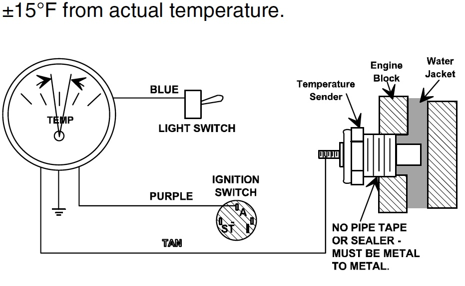 YE_4065] Water Temperature Gauge Wiring Diagram On Vdo Wiring Diagrams For  Vw Wiring DiagramLoida Mentra Heeve Mohammedshrine Librar Wiring 101