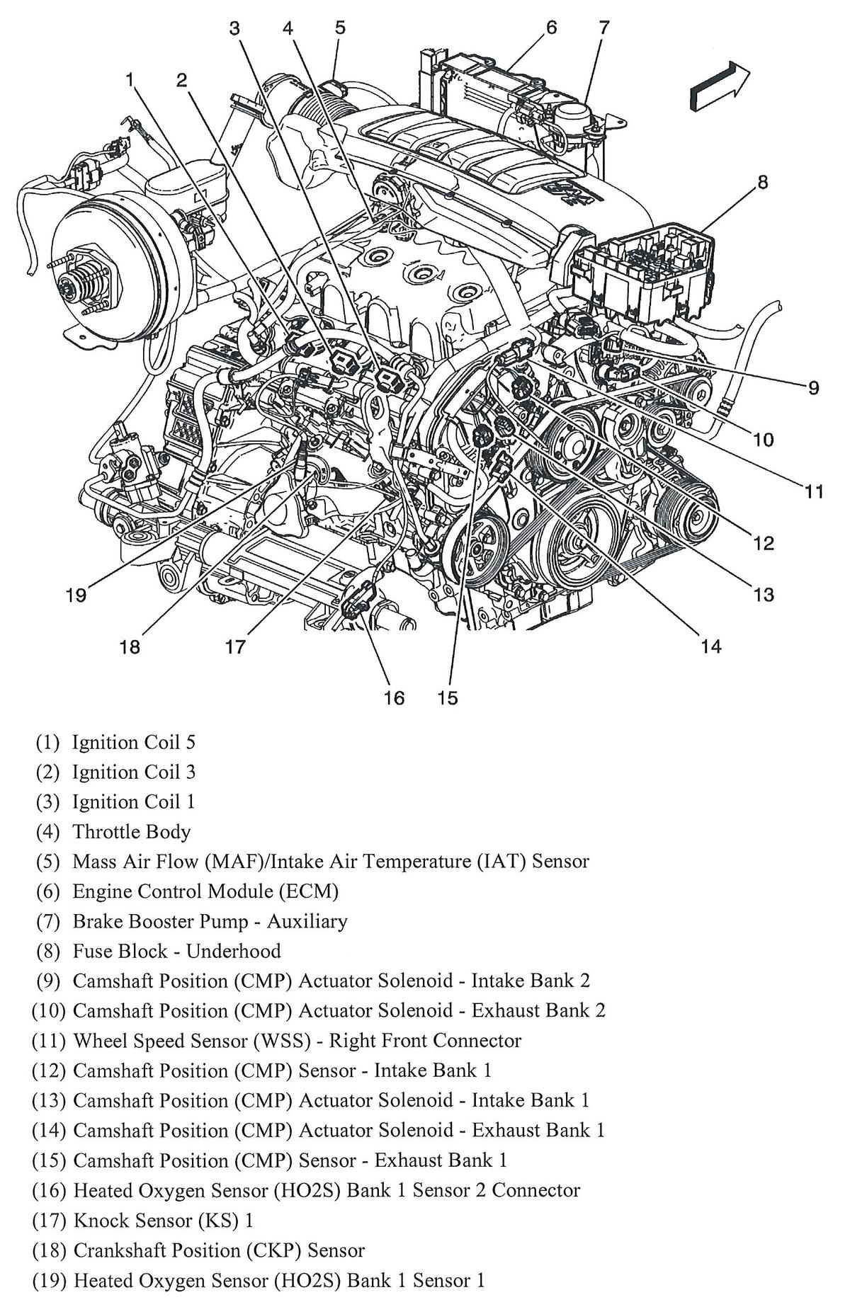 [ZTBE_9966]  OX_2060] 2010 Chevy Traverse Engine Diagram Schematic Wiring | 2010 Chevy Traverse Engine Diagram |  | Genion Hendil Mohammedshrine Librar Wiring 101