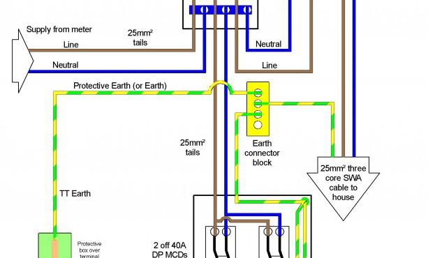 SK_8599] Wiring Diagram Garage Supply Schematic WiringCoun Boapu Mohammedshrine Librar Wiring 101