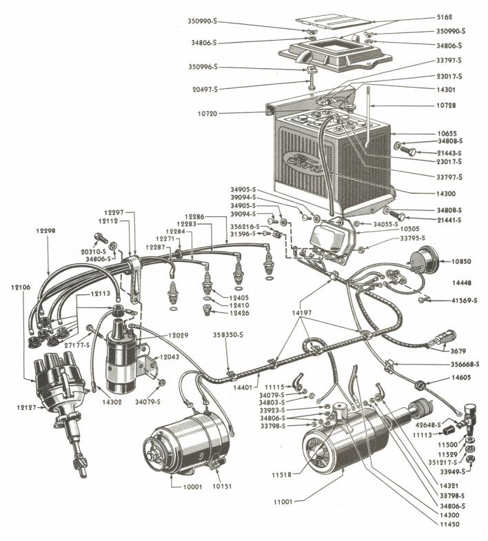 [SCHEMATICS_4FR]  TW_9530] Tractor Wiring Harness Besides Ford 3000 Diesel Tractor Wiring  Diagram Free Diagram   Wiring Diagram For A 1964 Ford 2000 Tractor      Inrebe Hyedi Mohammedshrine Librar Wiring 101