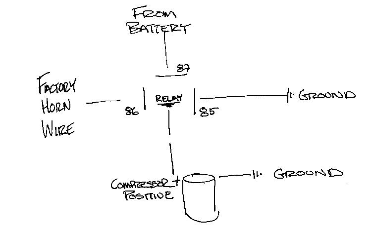 [DIAGRAM_5FD]  SW_9327] Air Horn Wiring Diagram Switch Free Diagram   Industrial Air Horn Schematic      Istic Venet Wigeg Mohammedshrine Librar Wiring 101