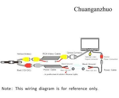 Stupendous Cctv Wiring Diagram Pdf Wiring Diagram Wiring Cloud Filiciilluminateatxorg