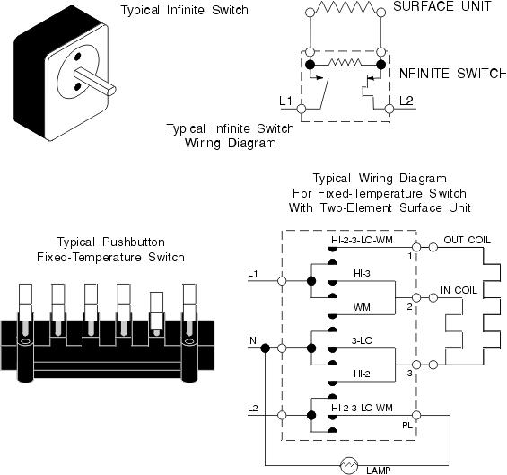 Electric Range Wiring Requirements  U2013 Gnosislivre Org