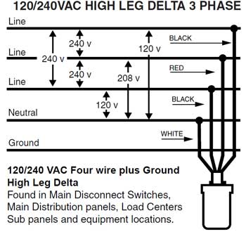 [DIAGRAM_5UK]  WB_0864] With 3 Phase Panel Wiring Diagram Besides 120 240 Volt Wiring  Diagram Free Diagram | 208 3 Phrase Wiring Diagram |  | Nful Gue45 Mohammedshrine Librar Wiring 101