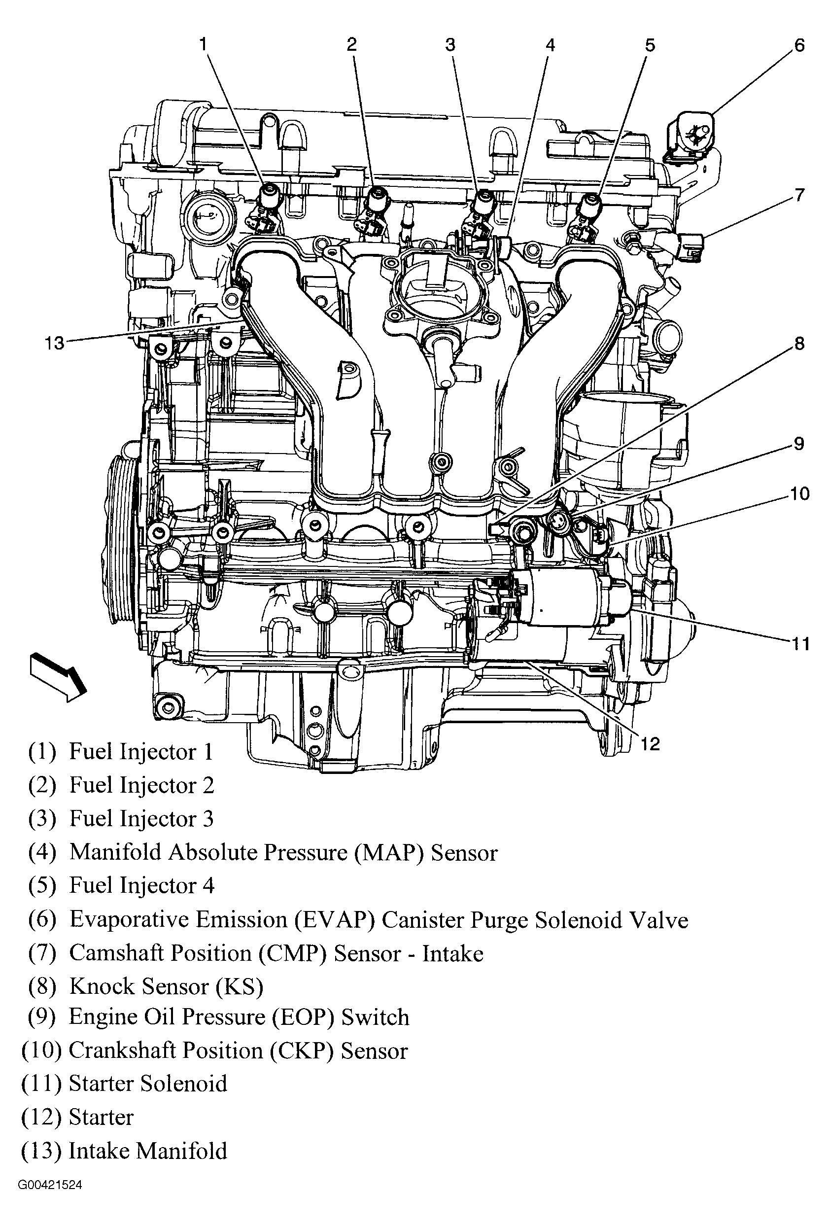 WH_0136] Belt Diagram 1994 Chevy Cavalier Engine Diagram Chevy Cavalier  Engine Wiring DiagramMecad Trons Mohammedshrine Librar Wiring 101