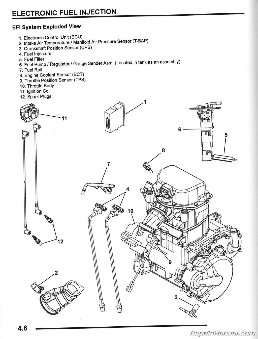 polaris rzr wiring diagram polaris rzr air filter diagram wiring diagram data polaris rzr 1000 wiring diagram polaris rzr air filter diagram wiring