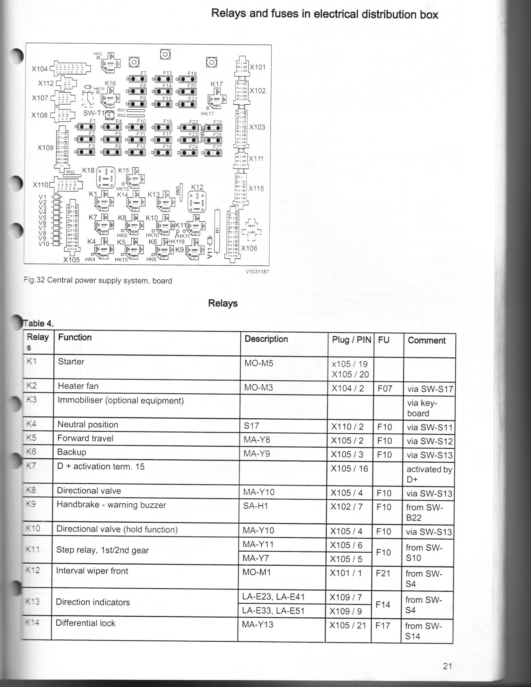 Volvo L30b Wiring Diagram - Learning Wiring Diagrams -  fords8n.tukune.jeanjaures37.fr | Volvo L20b Wiring Diagram |  | Wiring Diagram Resource