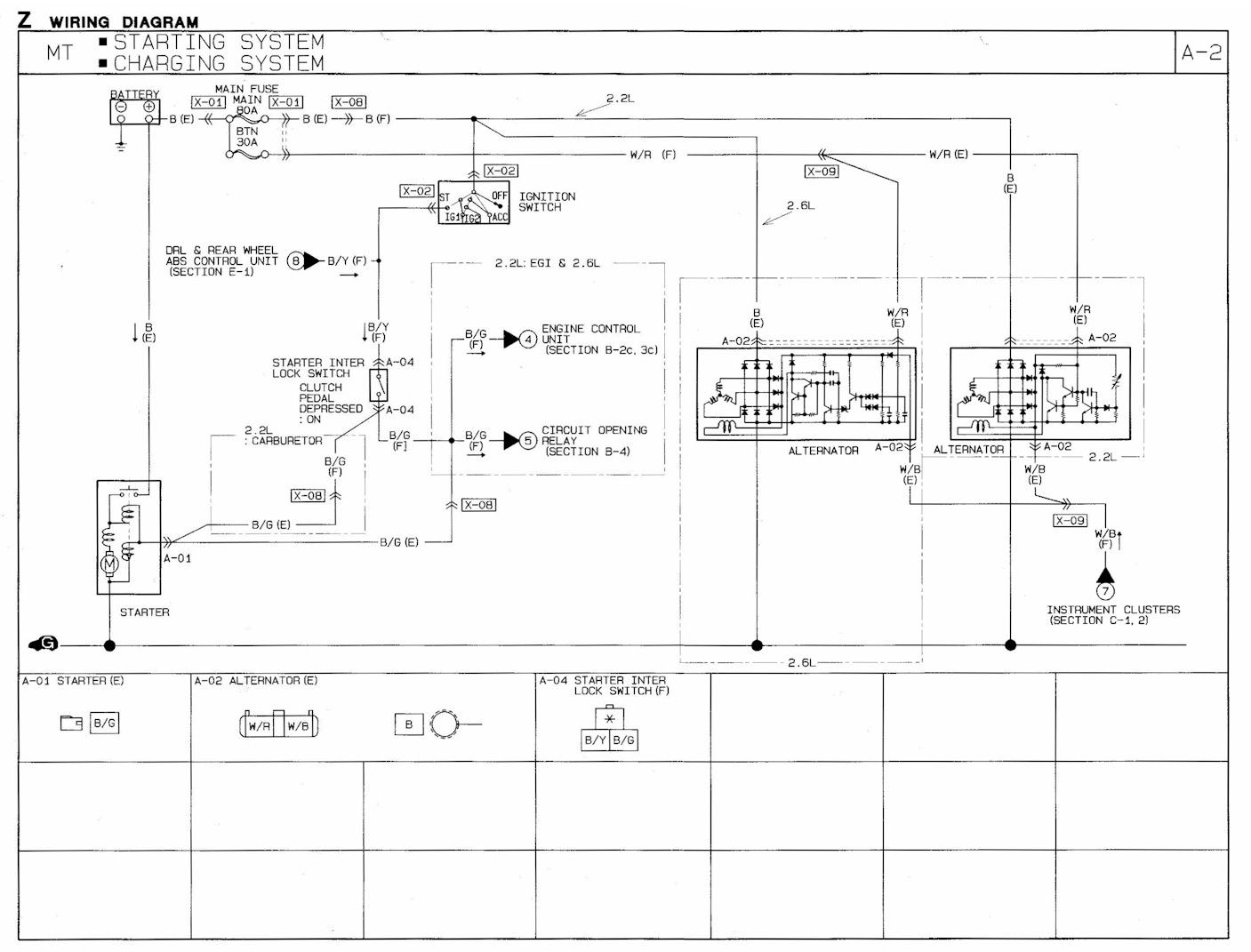 [SCHEMATICS_49CH]  RV_4216] Diagram Moreover Mazda B2200 Wiring Diagram Moreover 1984 Mazda  B2000 Free Diagram | Mazda Wiring Diagrams Online |  | Spoat Meric Eumqu Capem Mohammedshrine Librar Wiring 101