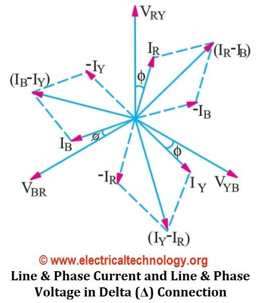 FD_6574] 3 Wire 3 Phase Vector Diagram Wiring DiagramStre Over Marki Xolia Mohammedshrine Librar Wiring 101