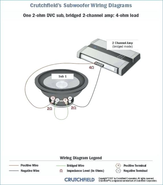 Wiring Diagram Dual Voice Coil Subs